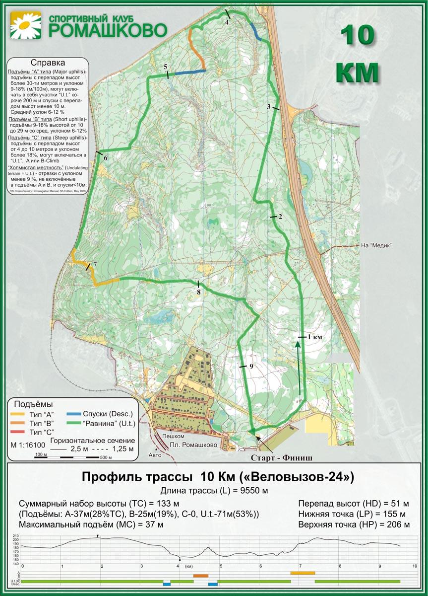 http://www.sk-romashkovo.ru/img/Romashkovo_2012_VV_FIS.jpg